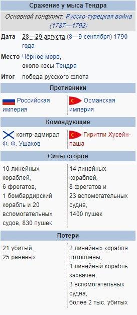 QDel.ru Напоминает итоги сражения
