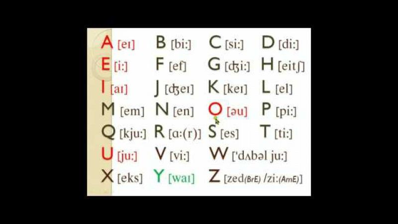 The English Alphabet - Ingliz Tili Alifbosi - Английский Алфавит