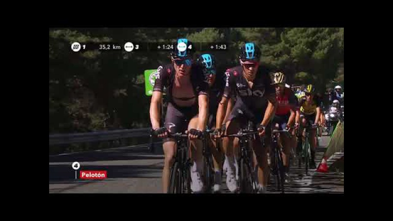 27.5 km to go - Stage 3 - La Vuelta 2017