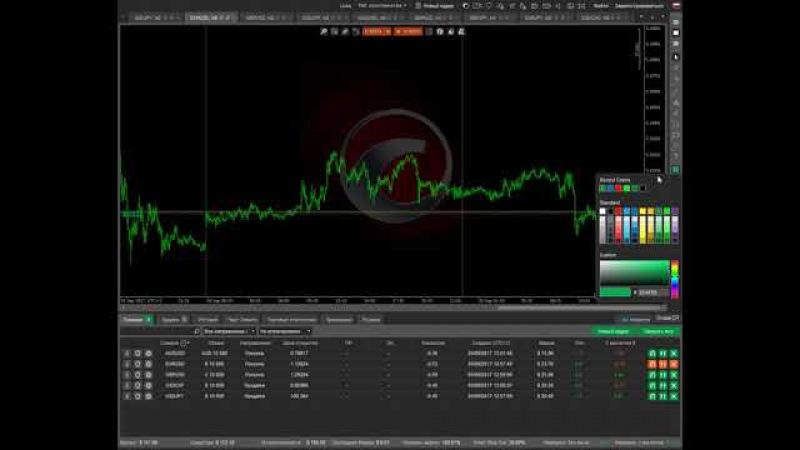 Правильный разгон ДЕПО, подача прогнозов по рынку форекс, Торговля внутри дня Де...