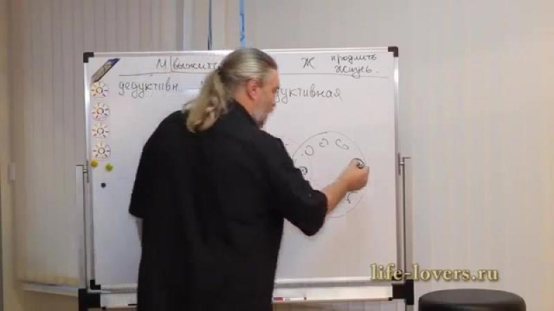 Психолог А.Капранов о женской логике с точки зрения науки.