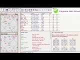 Ведическая астрология обучение МК0009 - Профессия в натальной карте