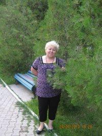 Гульчихра Янгирова, Алмалык