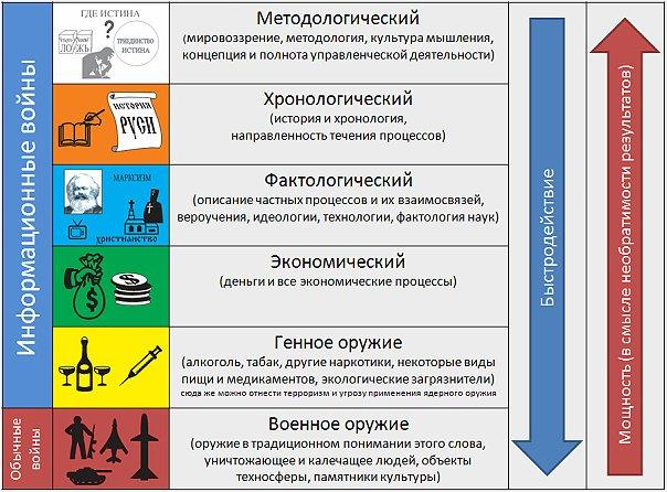Инфографика КОБ
