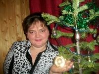 Гульназ Якупова, 22 января , Магнитогорск, id128909347