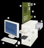 Ремонт Настройка и Обслуживание Компьютеров, прокладка настройка сетей Комплектующее, Сборка системного блока на ваш...