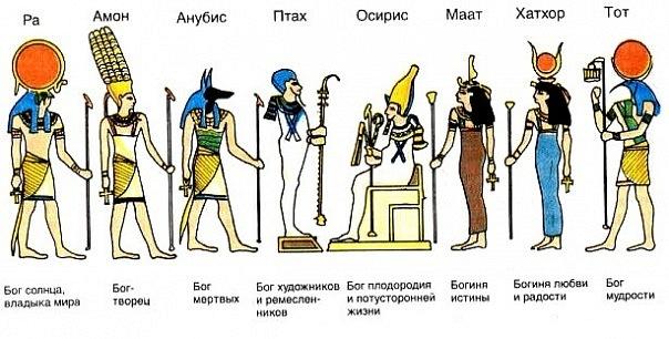 Рисунок о древних богах египта