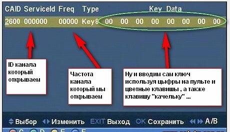 Biss Ключ Tv 1000 Ru Kino