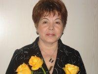Лариса Морозова, 14 июня , Волгоград, id46456193