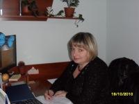 Людмила Фирфицкая, 12 августа , Житомир, id127327703
