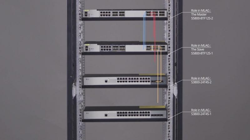 MLAG multi-chassis link aggregation