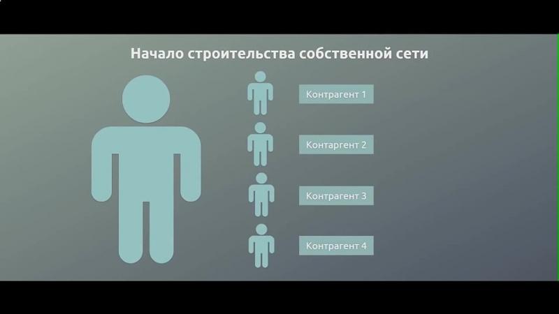 ProkMLM видеопрезентация
