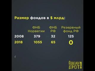 Путин заявил, что пенсионный возраст повысят в целях «значительного повышения уровня благосостояния и доходов пенсионеров»