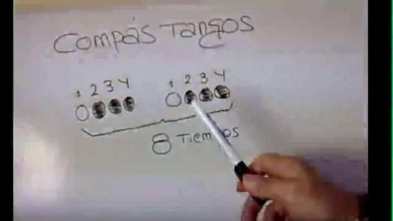 F. B - 10.2 - Compás básico para Tangos,Tientos,Tanguillos, Farruca, Garrotín, Vidalitas