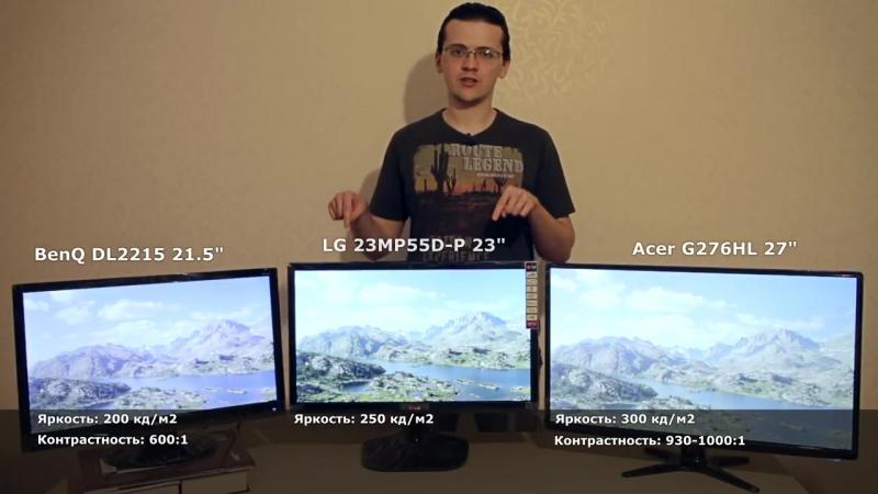 Как выбрать монитор Всё про матрицы, яркость, контрастность и время отклика