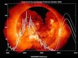 Насколько опасны вспышки на Солнце?!