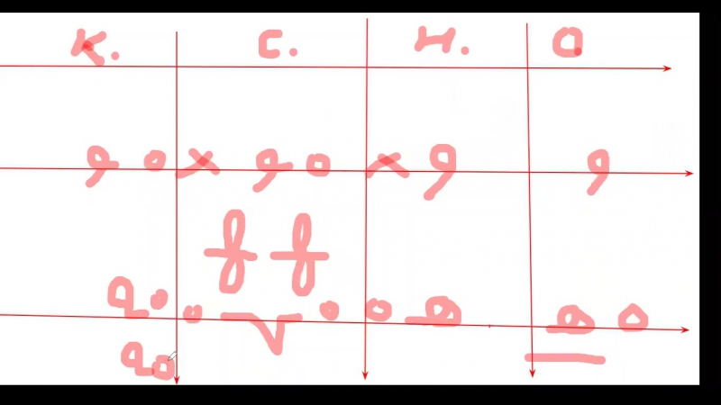 Таджвид. Алфавит. 5 урок.