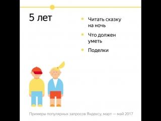 Что спрашивают у Яндекса про детей?