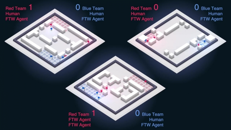 Human level in first-person multiplayer games with population-based deep RL