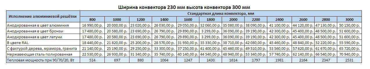 Прайс Varmann Ntherm MAXI ширина 230 мм, высота 300 мм