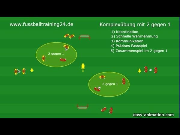 Animierte Fussball Drills Komplexübung mit 2v1