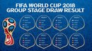 FIFA World Cup 2018 Group Stage Draw Result