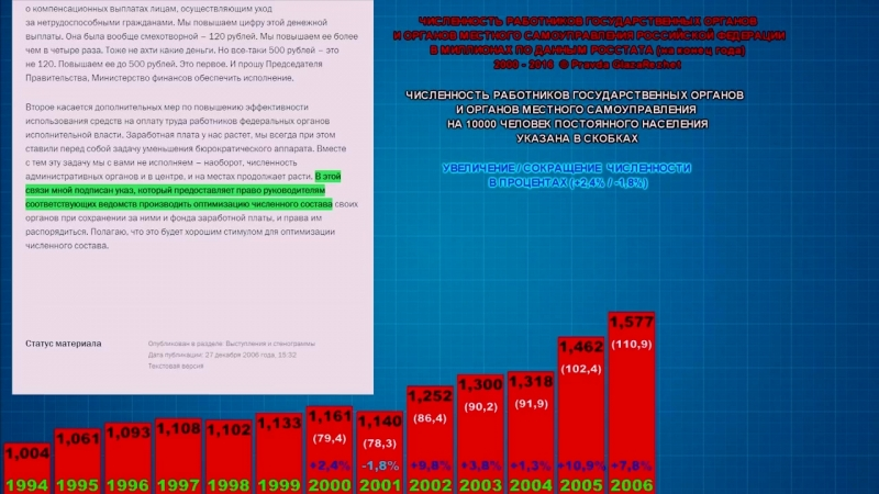Путин начал массово увольнять чиновников. За 18 лет их количество удвоилось - Pravda GlazaRezhet