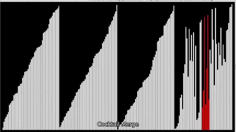 Obscure Sorting Algorithms