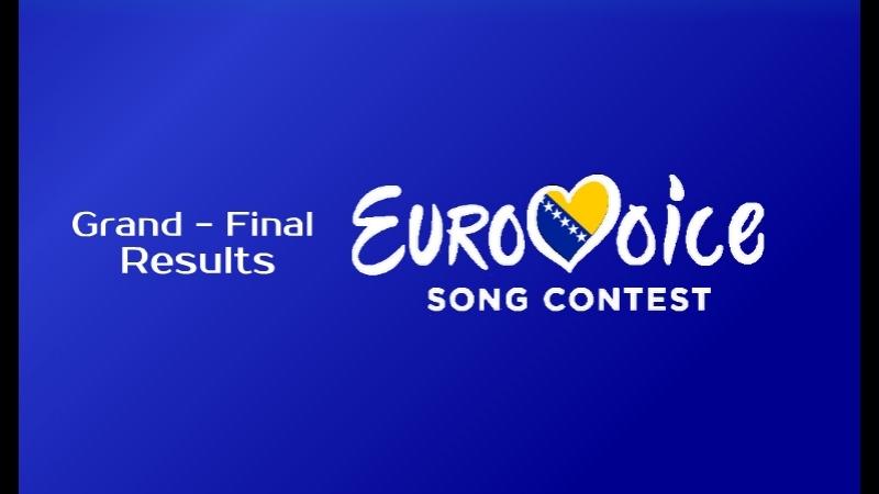 EVSC - 10 season | Sarajevo,Bosnia Herzegovina | Results Grand-Final