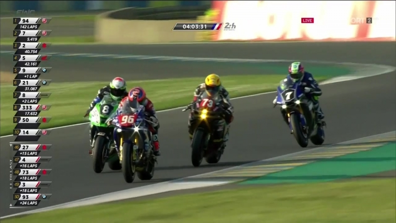 EWC 2017-2018 round 2 24 Hours of Le Mans RACE part2 (02:30-04:10) RUS