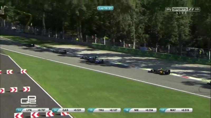 GP2 2015. Monza. Sirotkins double overtake