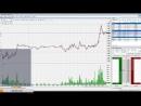 Фьючерсы на CME vs акции на NYSE