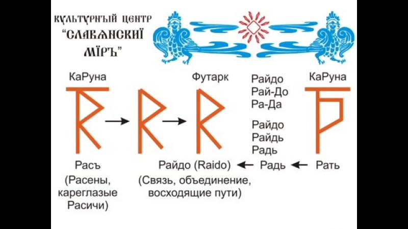 Лекция 17 Руны группы Р Галактионов Дмитрий, Закон Рита, Рать, Рось, Род,