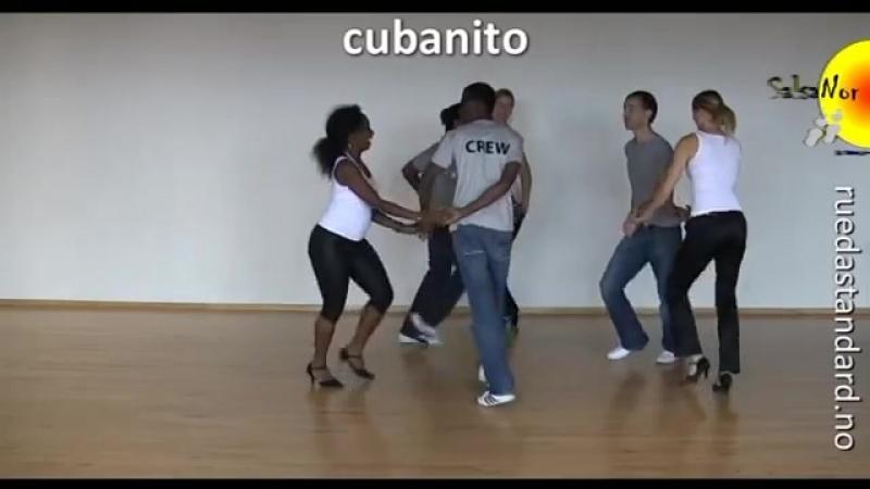 Cubanito (cubanita)