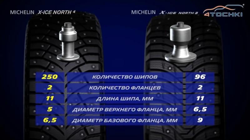 Специальный «раллийный» шип Michelin X-Ice North 4 для сцепления и долгого срока службы