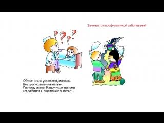 Восточная и западная медицина в сравнении. часть 1