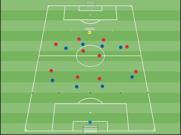 Difendere in situazione di inferiorità numerica in un 4-4-2