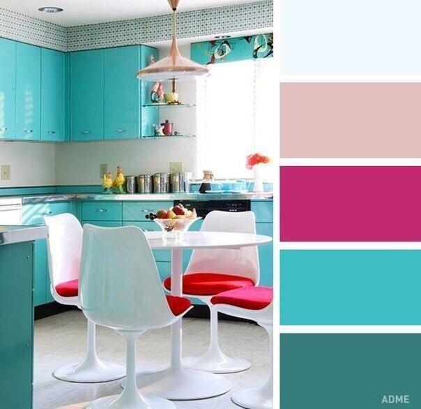 Сочетания цветов для кухни