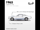 Evolution of the Ford Mustang