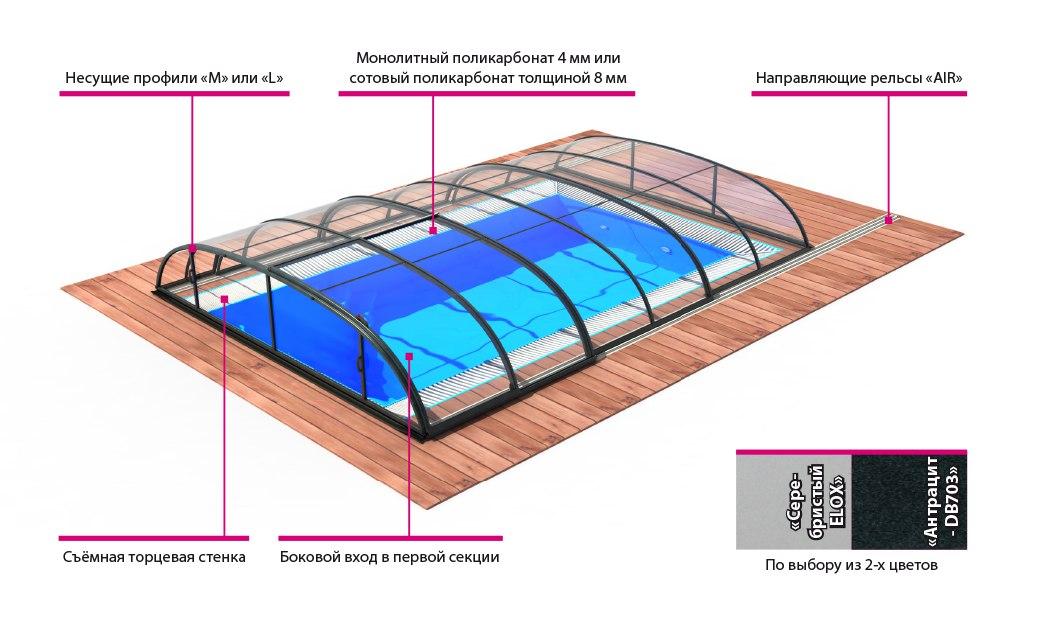 павильоны для бассейнов - купить в Краснодаре в магазине, заказать монтаж павильона из поликарбоната