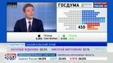 Новости на Россия 24 Политолог Алексей Зудин борьба ЛДПР и КПРФ за второе место прогнозировалась