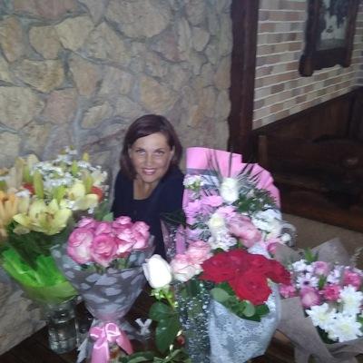 Ирина Маврешко