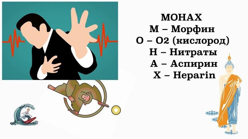 медикаментозная терапия инфаркта миокарда