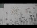 Crayon Graph @ the Google Visitor Center