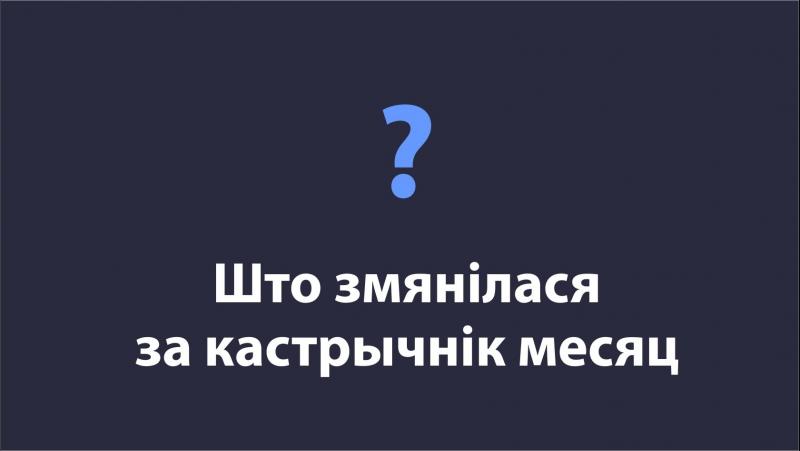 Што стала з правамі чалавека у Беларусі за кастрычнік