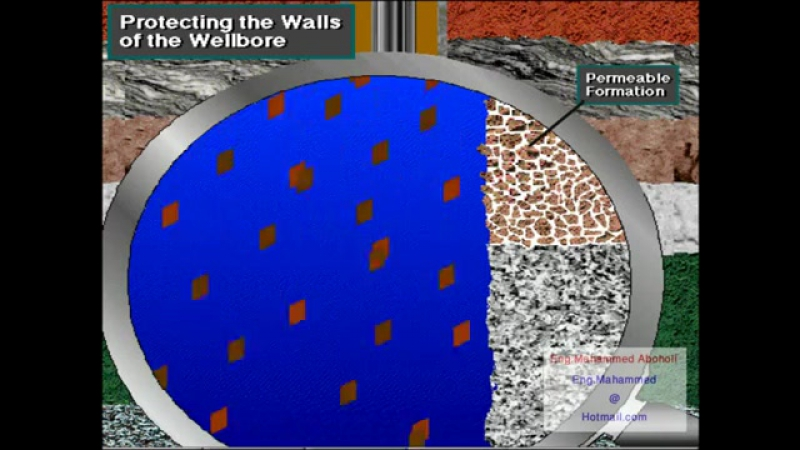 Oil Gas Drilling Mud Function