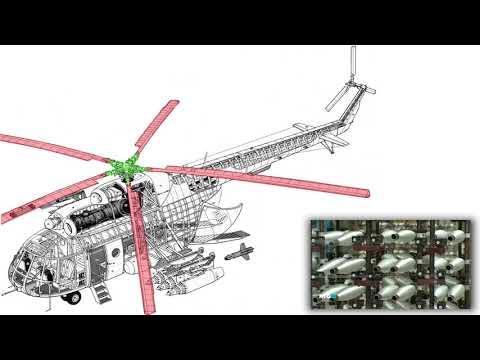 Вертолет для чайников 2. Простейшая теория вертолета. Общее устройство вертолета .
