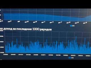 Итоги майнинга за месяц с фермы стоимостью 87 тысяч рублей