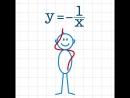 Dans eden matematik grafik