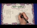 Урок 15 Past Simple Как добавлять окончание ed к глаголам
